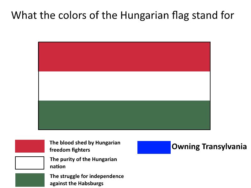 22 Funny History Memes Language 2