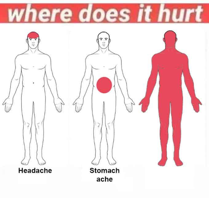 Pain Meme 12