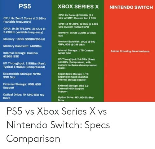 Xbox Series X And Ps5 Meme 8 1